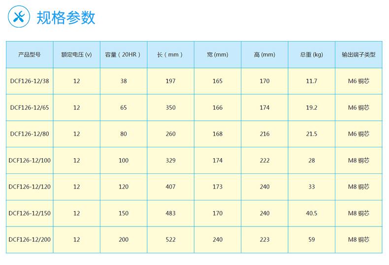 产品介绍http://www.power86.com/rs1/battery/1013/1021/2688/2688_c2.jpg
