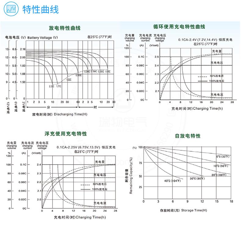产品介绍http://www.power86.com/rs1/battery/1013/1021/2688/2688_c4.jpg