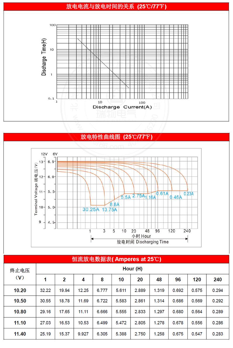 产品介绍http://www.power86.com/rs1/battery/1017/1042/2968/2968_c2.jpg