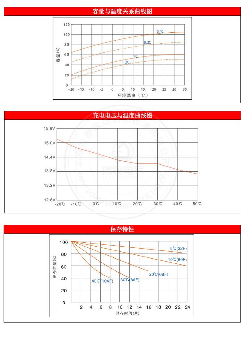 产品介绍http://www.power86.com/rs1/battery/1017/1042/2968/2968_c4.jpg