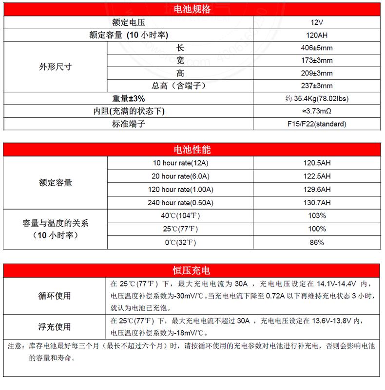 产品介绍http://www.power86.com/rs1/battery/1017/1042/2974/2974_c1.jpg