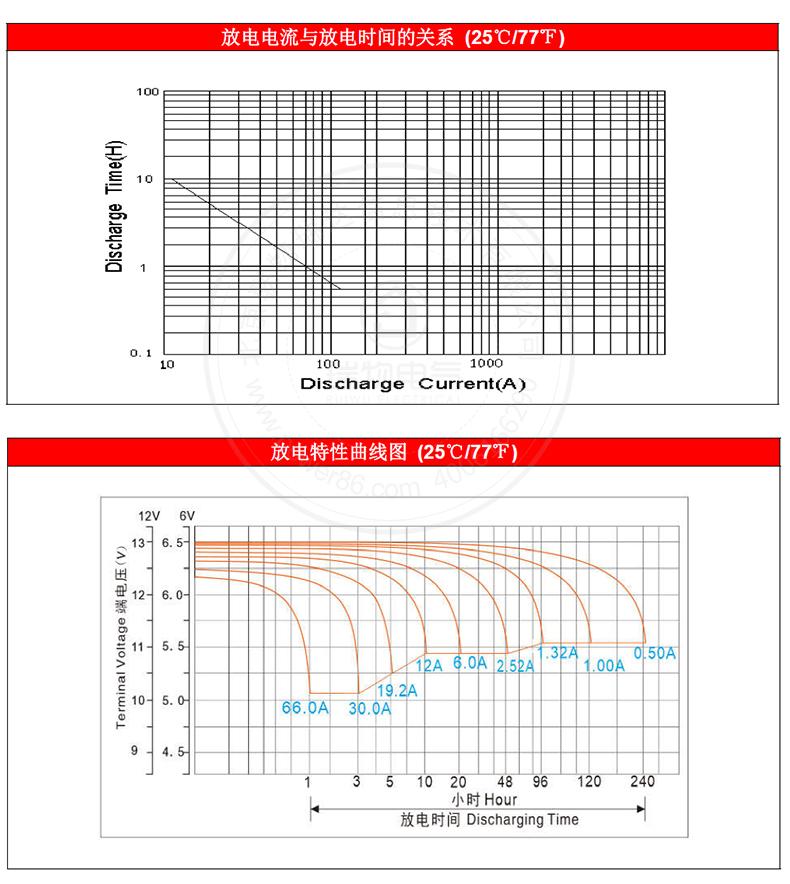 产品介绍http://www.power86.com/rs1/battery/1017/1042/2974/2974_c2.jpg