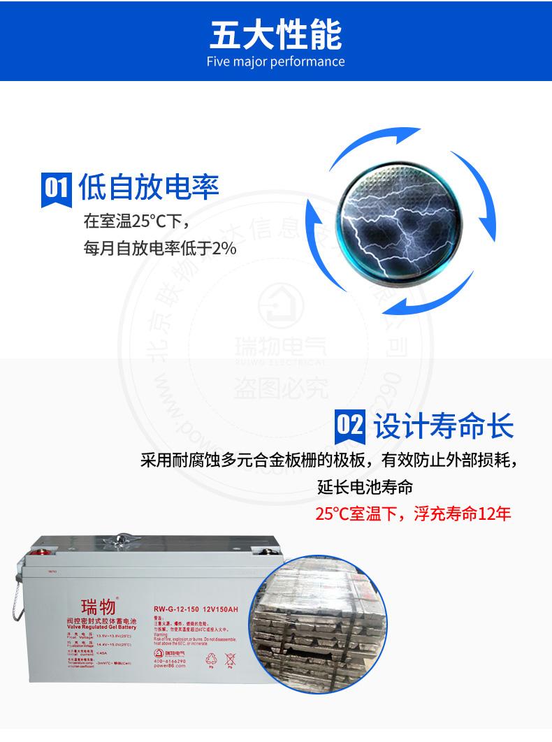 产品介绍http://www.power86.com/rs1/battery/2564/2565/5394/5394_c3.jpg