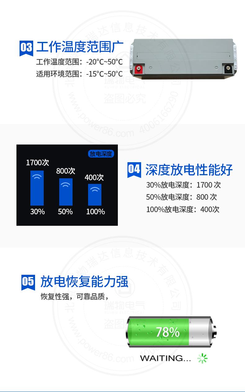 产品介绍http://www.power86.com/rs1/battery/2564/2565/5394/5394_c4.jpg
