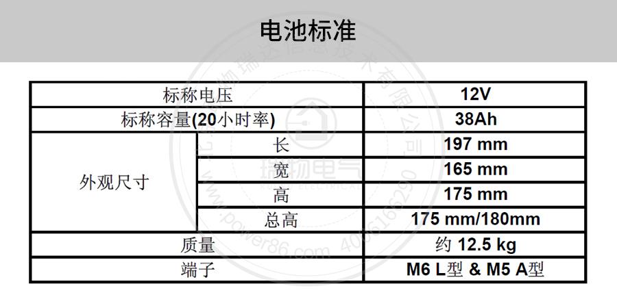 产品介绍http://www.power86.com/rs1/battery/41/141/501/501_c1.jpg
