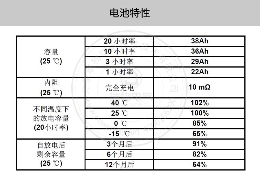 产品介绍http://www.power86.com/rs1/battery/41/141/501/501_c2.jpg