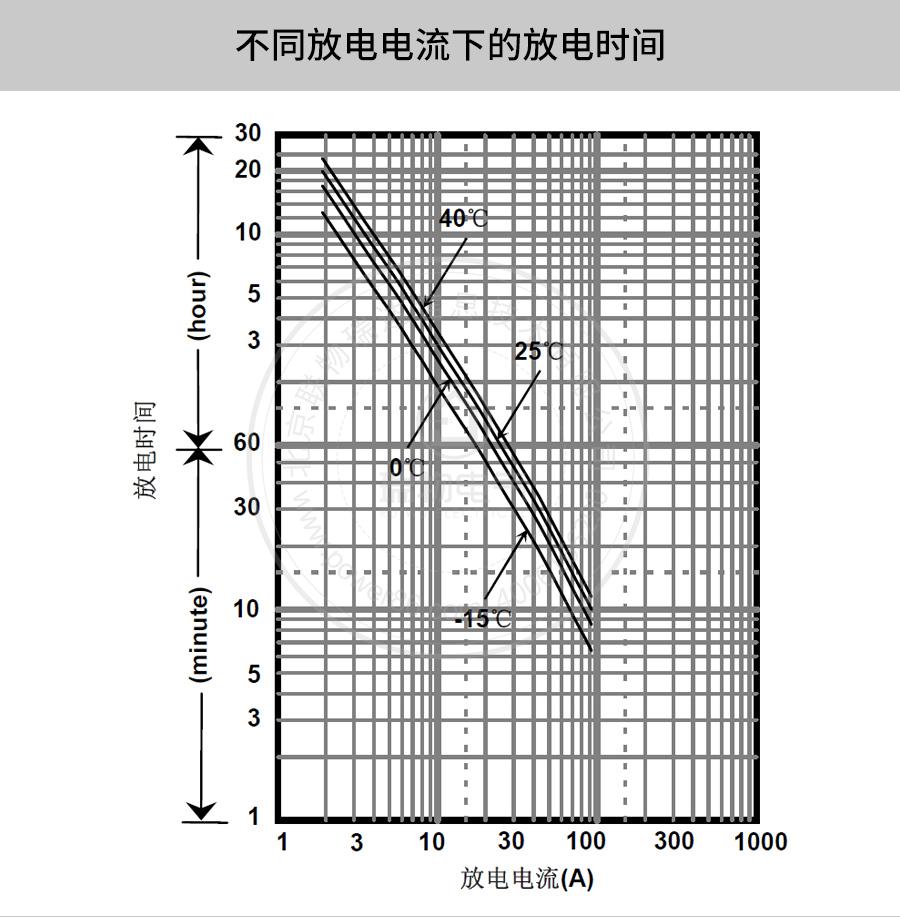 产品介绍http://www.power86.com/rs1/battery/41/141/501/501_c3.jpg