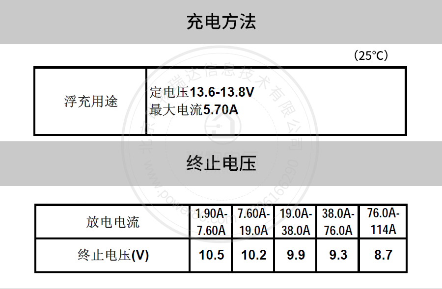 产品介绍http://www.power86.com/rs1/battery/41/141/501/501_c5.jpg