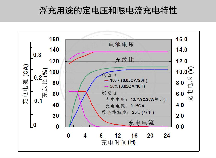 产品介绍http://www.power86.com/rs1/battery/41/141/501/501_c8.jpg