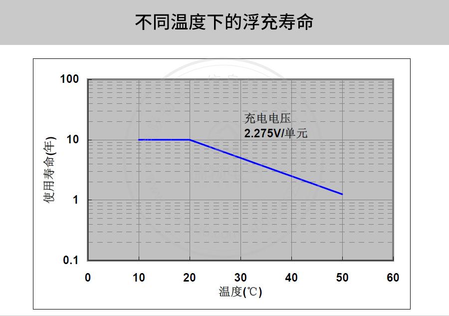产品介绍http://www.power86.com/rs1/battery/41/141/502/502_c6.jpg