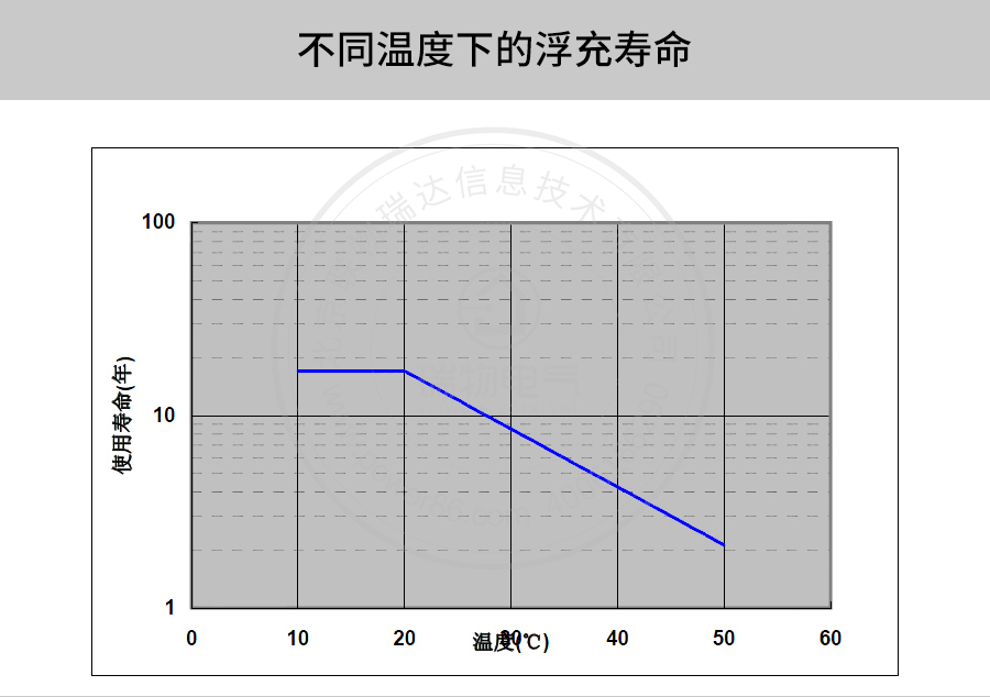 产品介绍http://www.power86.com/rs1/battery/41/2233/4136/4136_c6.jpg