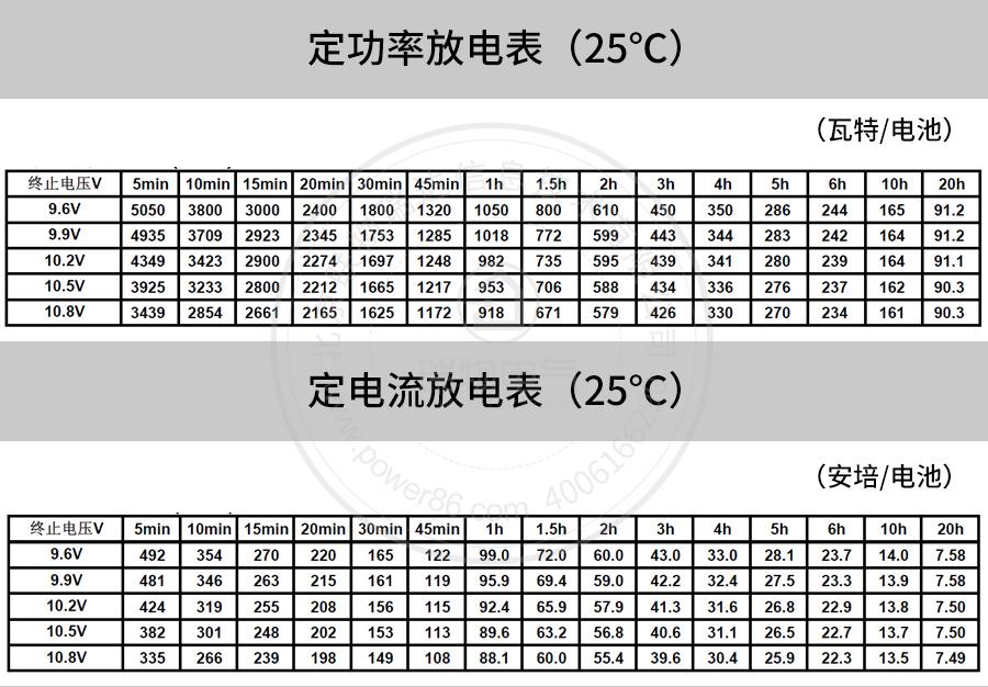 产品介绍http://www.power86.com/rs1/battery/41/2233/4138/4138_c4.jpg