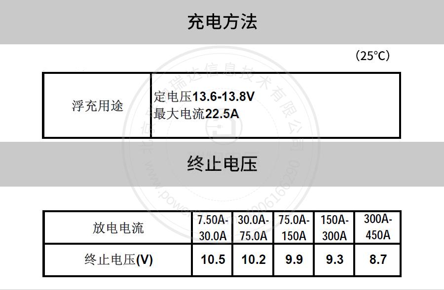产品介绍http://www.power86.com/rs1/battery/41/2233/4138/4138_c5.jpg
