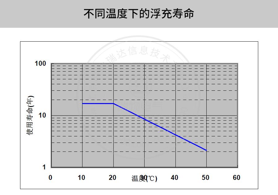 产品介绍http://www.power86.com/rs1/battery/41/2233/4138/4138_c6.jpg