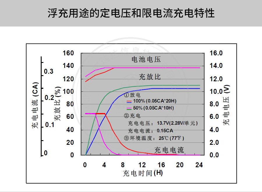 产品介绍http://www.power86.com/rs1/battery/41/2233/4138/4138_c8.jpg