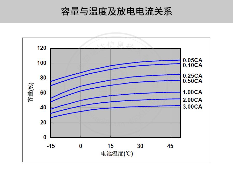 产品介绍http://www.power86.com/rs1/battery/41/2233/4138/4138_c9.jpg