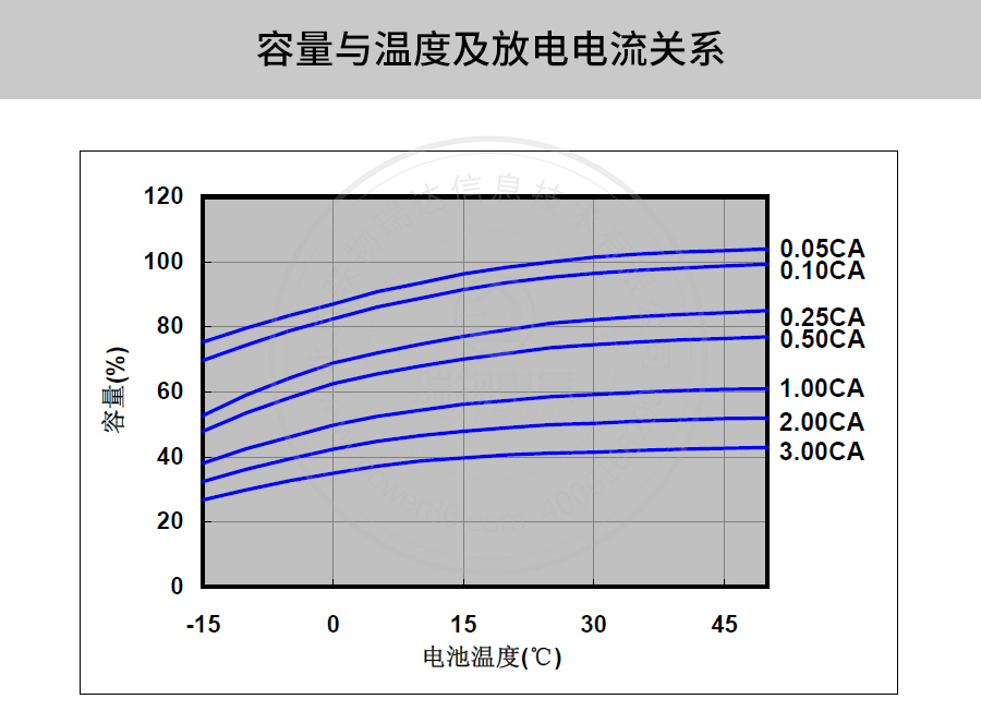 产品介绍http://www.power86.com/rs1/battery/41/2233/4139/4139_c9.jpg