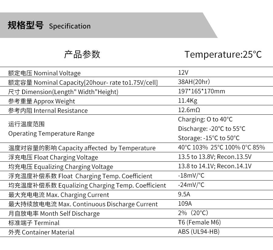 产品介绍http://www.power86.com/rs1/battery/463/2534/5303/5303_c0.jpg