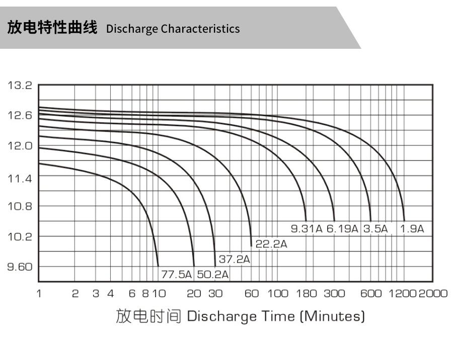 产品介绍http://www.power86.com/rs1/battery/463/2534/5303/5303_c3.jpg
