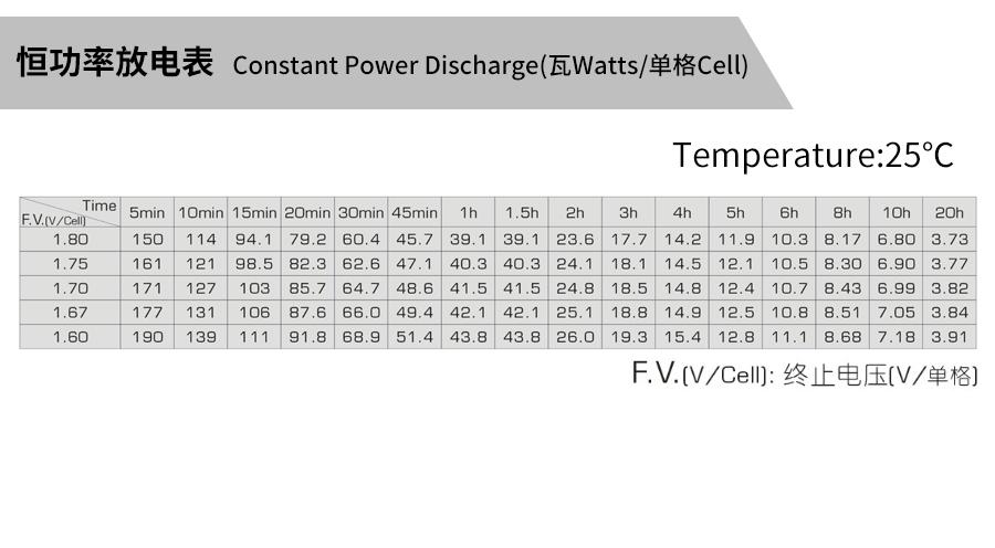 产品介绍http://www.power86.com/rs1/battery/463/2534/5303/5303_c4.jpg