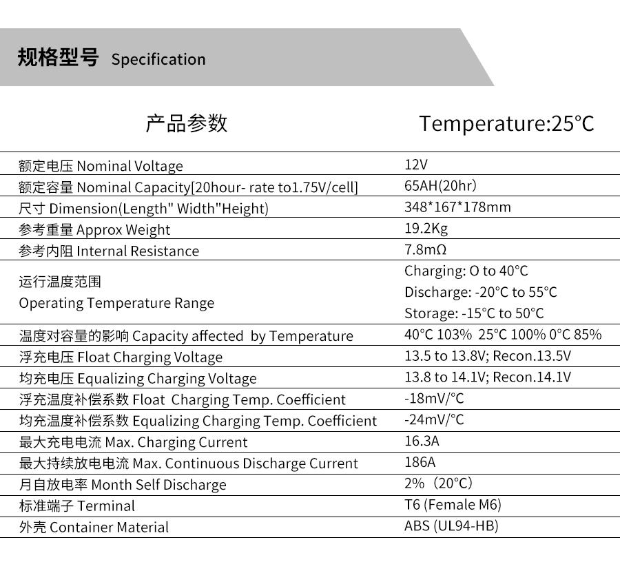 产品介绍http://www.power86.com/rs1/battery/463/2534/5309/5309_c0.jpg