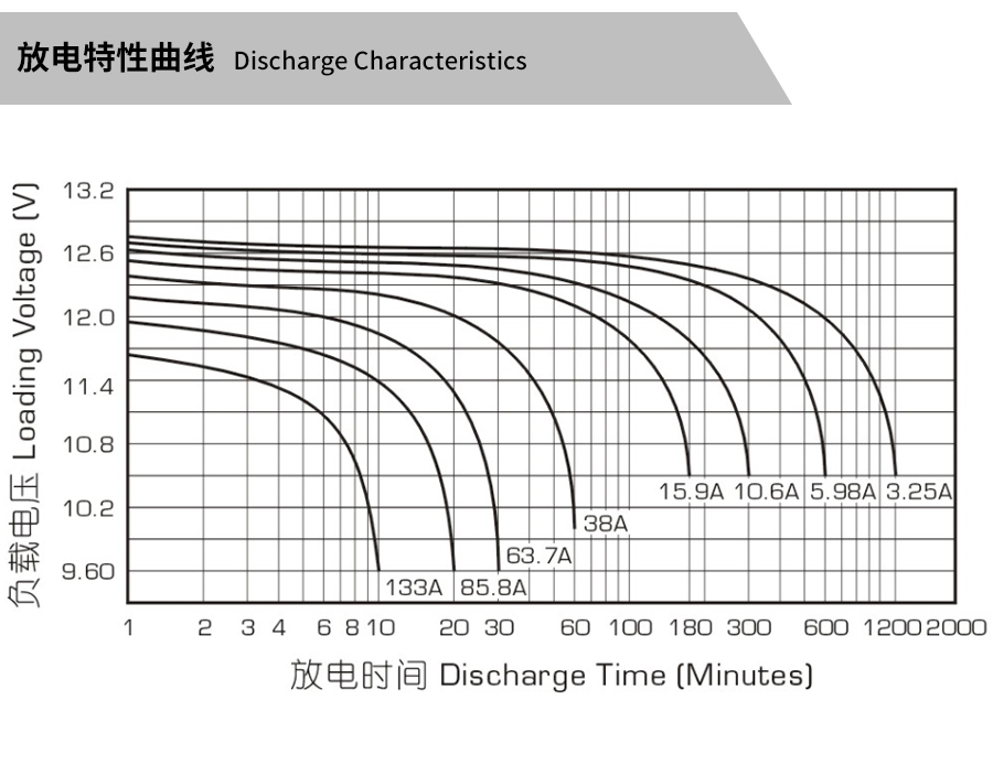 产品介绍http://www.power86.com/rs1/battery/463/2534/5309/5309_c3.jpg
