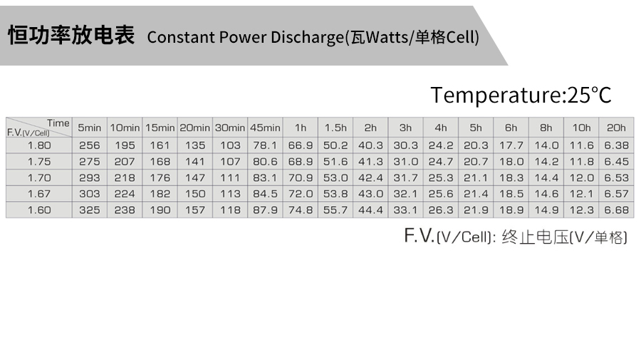 产品介绍http://www.power86.com/rs1/battery/463/2534/5309/5309_c4.jpg