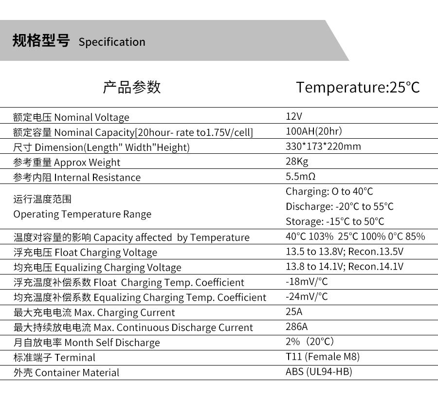 产品介绍http://www.power86.com/rs1/battery/463/2534/5314/5314_c0.jpg