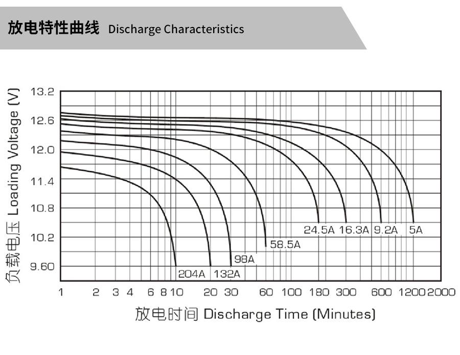 产品介绍http://www.power86.com/rs1/battery/463/2534/5314/5314_c3.jpg