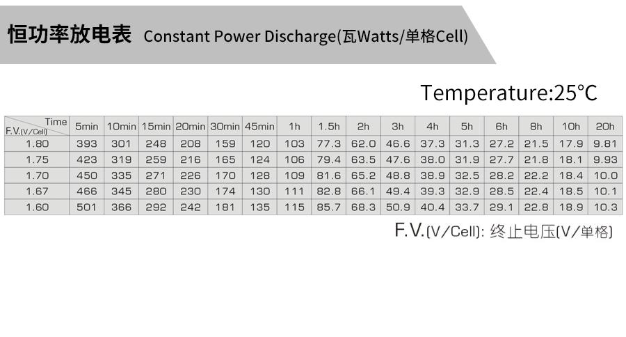 产品介绍http://www.power86.com/rs1/battery/463/2534/5314/5314_c4.jpg