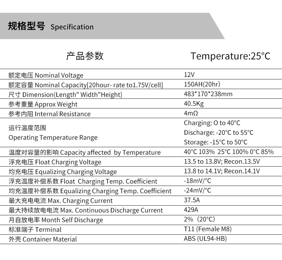 产品介绍http://www.power86.com/rs1/battery/463/2534/5315/5315_c0.jpg