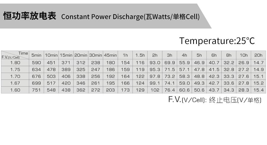产品介绍http://www.power86.com/rs1/battery/463/2534/5315/5315_c4.jpg