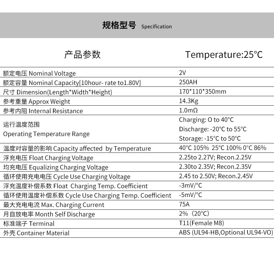 产品介绍http://www.power86.com/rs1/battery/463/469/5289/5289_c0.jpg