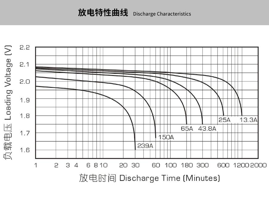 产品介绍http://www.power86.com/rs1/battery/463/469/5289/5289_c3.jpg