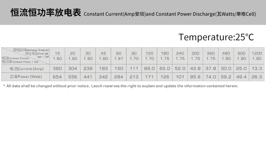 产品介绍http://www.power86.com/rs1/battery/463/469/5289/5289_c4.jpg