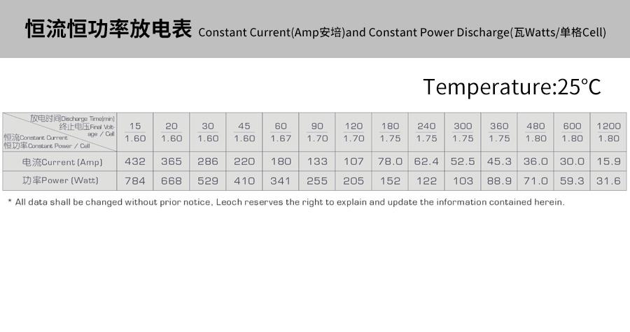 产品介绍http://www.power86.com/rs1/battery/463/469/5290/5290_c4.jpg