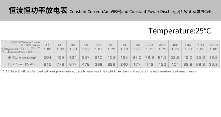产品介绍http://www.power86.com/rs1/battery/463/469/5291/5291_c4.jpg