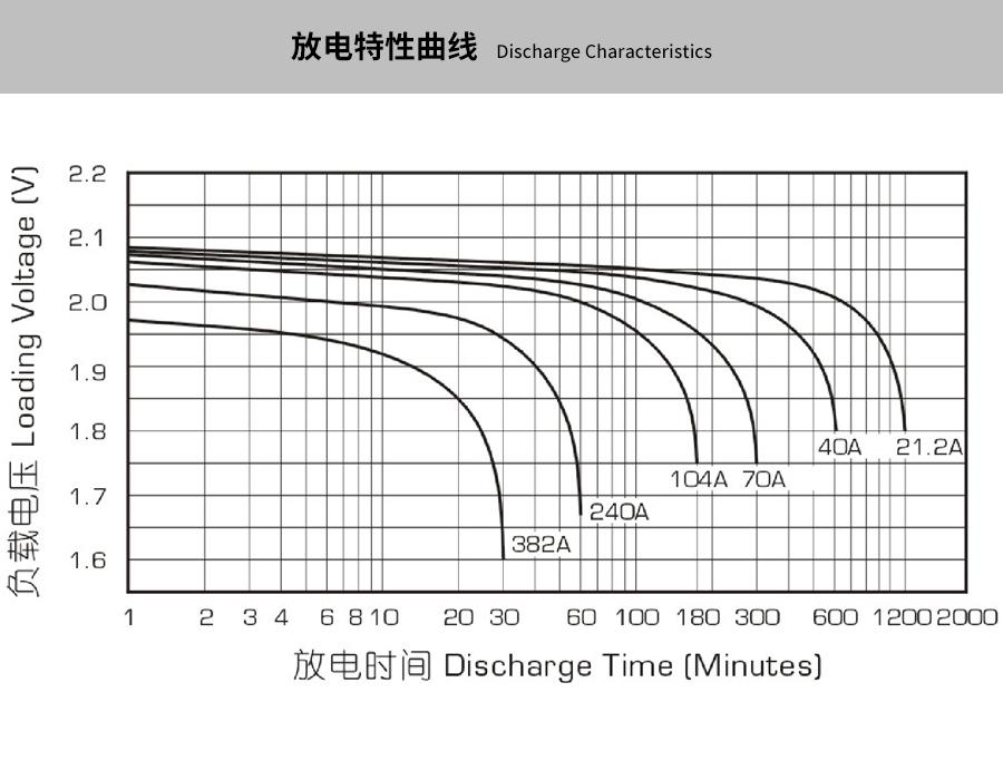 产品介绍http://www.power86.com/rs1/battery/463/469/5292/5292_c3.jpg