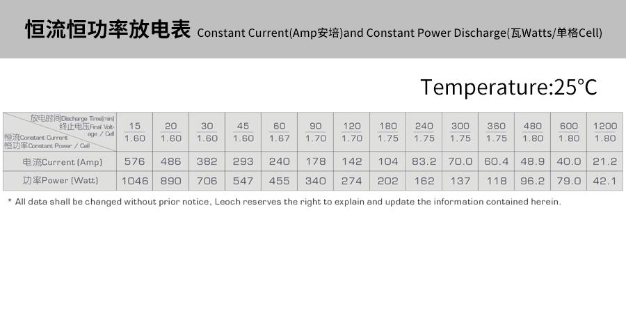 产品介绍http://www.power86.com/rs1/battery/463/469/5292/5292_c4.jpg