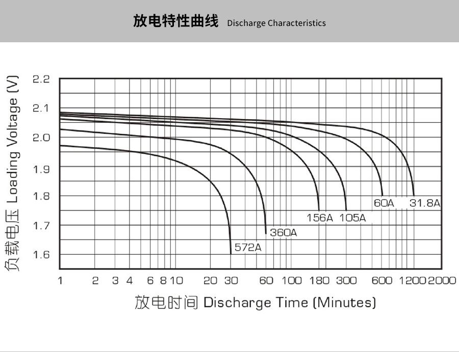 产品介绍http://www.power86.com/rs1/battery/463/469/5294/5294_c3.jpg