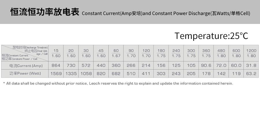 产品介绍http://www.power86.com/rs1/battery/463/469/5294/5294_c4.jpg