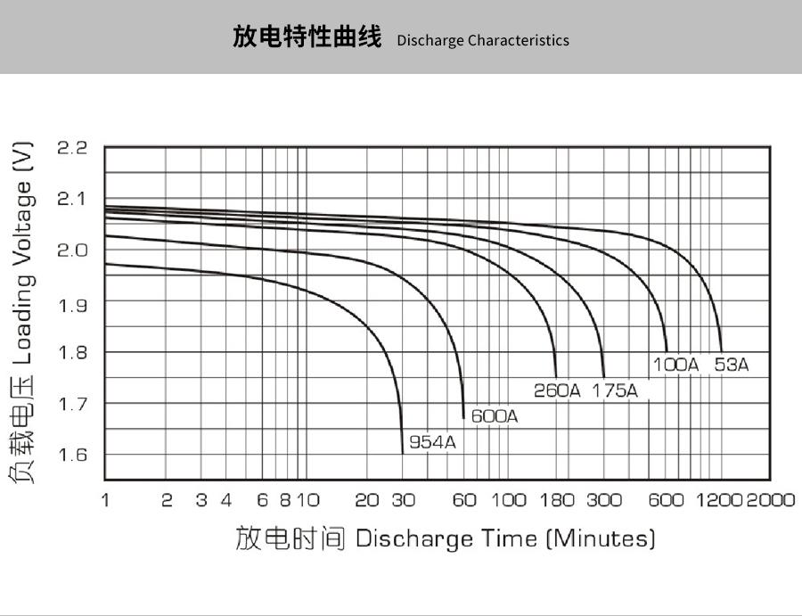 产品介绍http://www.power86.com/rs1/battery/463/469/5296/5296_c3.jpg