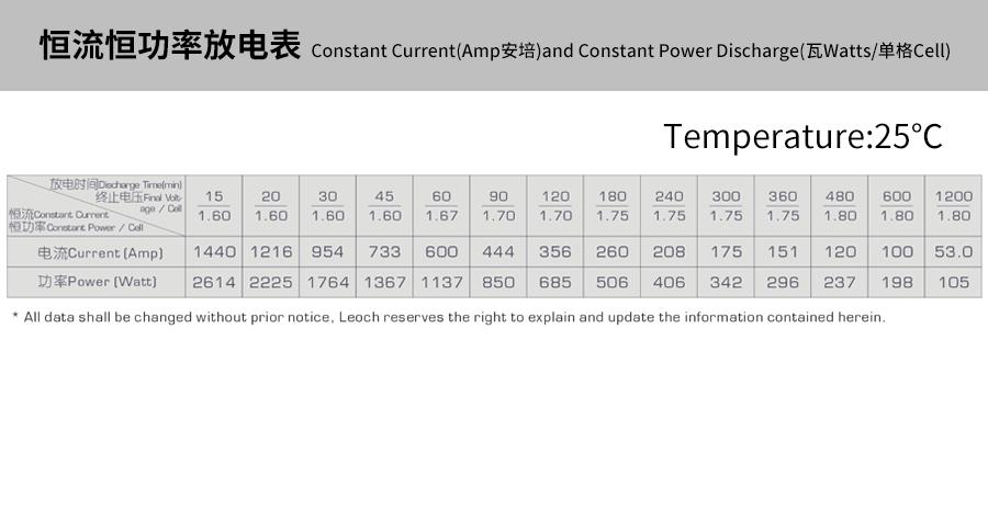 产品介绍http://www.power86.com/rs1/battery/463/469/5296/5296_c4.jpg