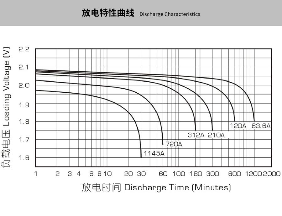 产品介绍http://www.power86.com/rs1/battery/463/469/5297/5297_c3.jpg