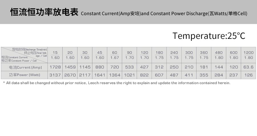 产品介绍http://www.power86.com/rs1/battery/463/469/5297/5297_c4.jpg