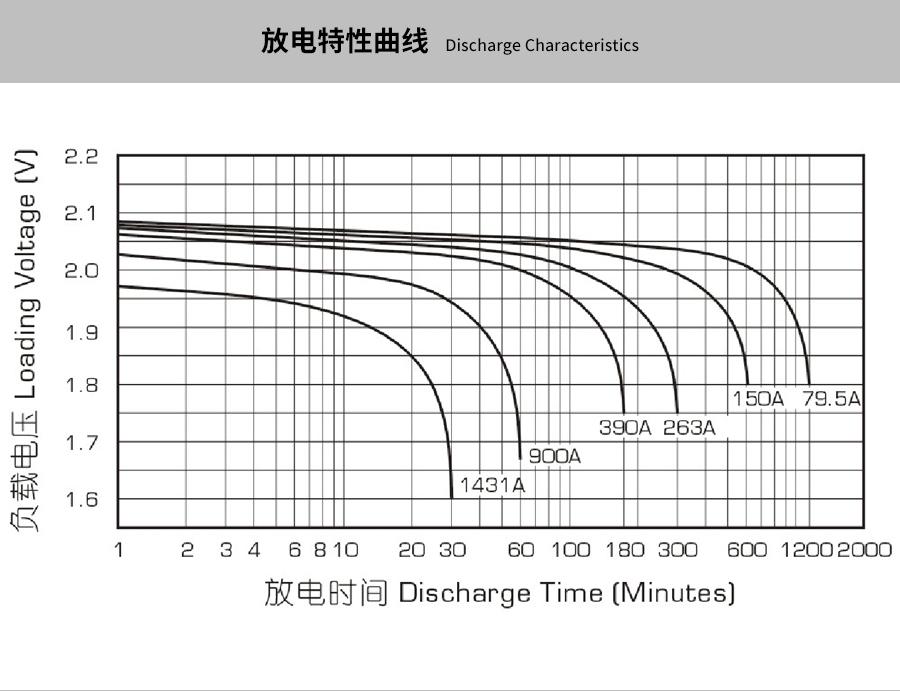产品介绍http://www.power86.com/rs1/battery/463/469/5298/5298_c3.jpg