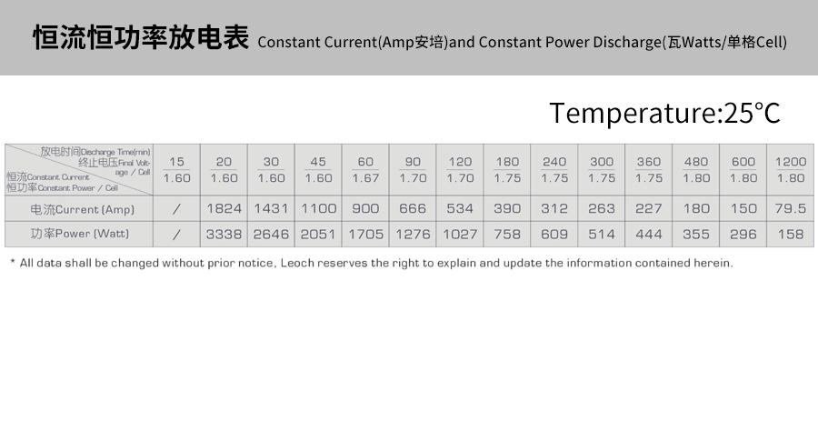 产品介绍http://www.power86.com/rs1/battery/463/469/5298/5298_c4.jpg