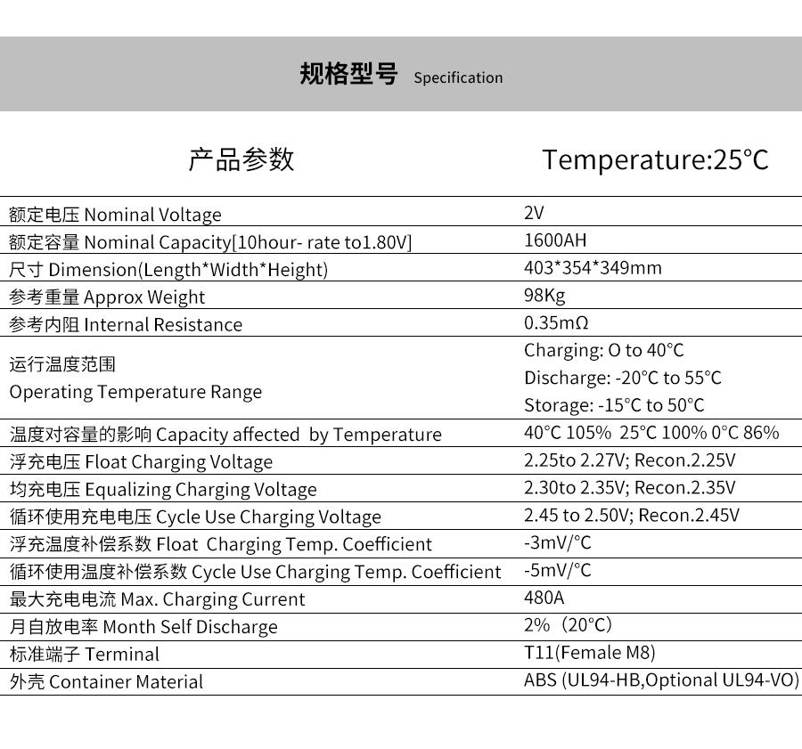 产品介绍http://www.power86.com/rs1/battery/463/469/5299/5299_c0.jpg