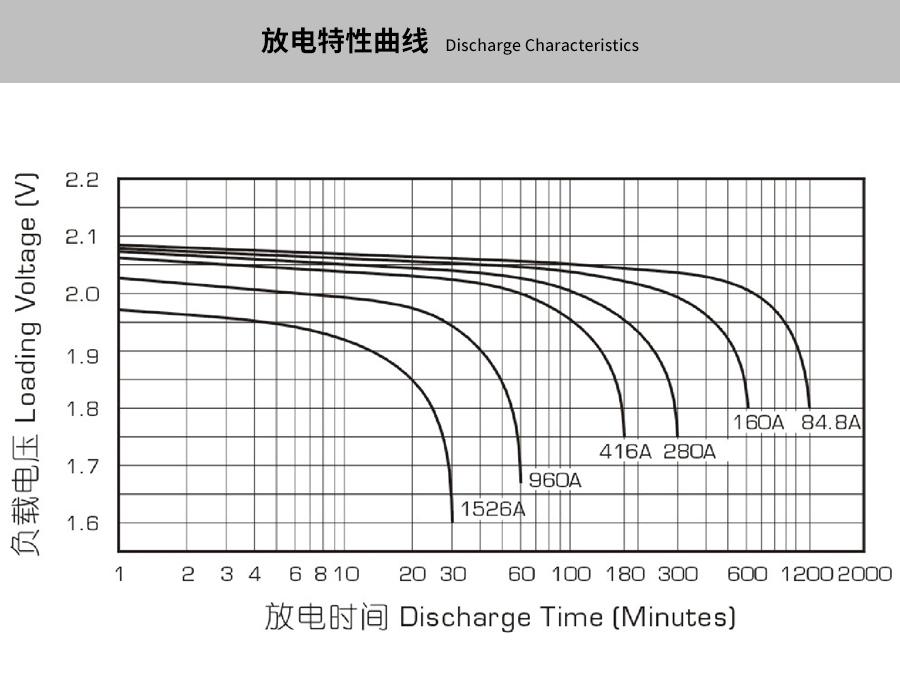 产品介绍http://www.power86.com/rs1/battery/463/469/5299/5299_c3.jpg