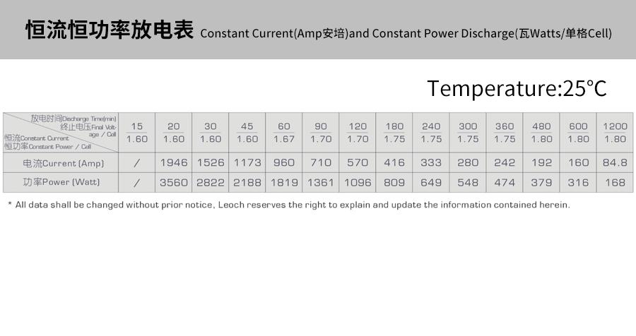产品介绍http://www.power86.com/rs1/battery/463/469/5299/5299_c4.jpg